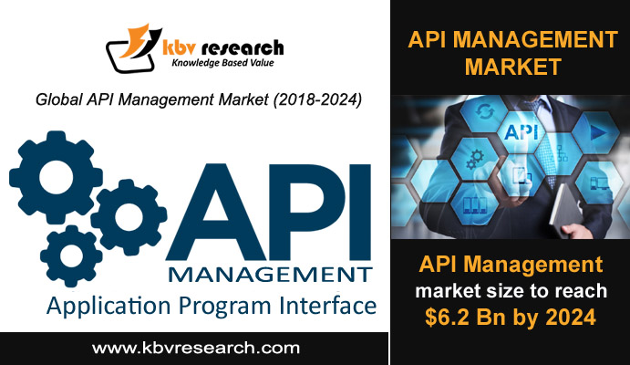 API Management: Next Generation Strategies & Solutions