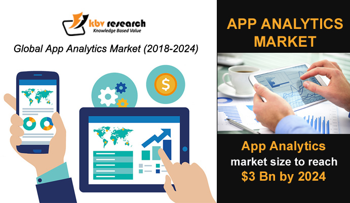 The Future of App Analytics Technology
