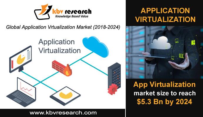 Application Virtualization Technology Increase IT Efficiency