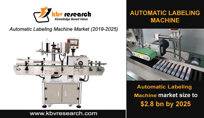 Automatic labelling machine trends enhancing the packaging industry