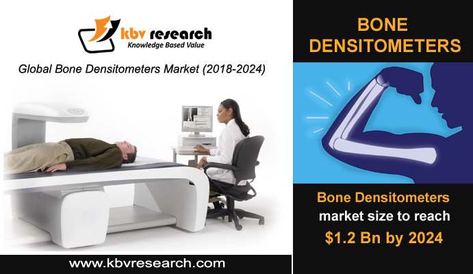 Bone Densitometer Machine: Explore DEXA or DXA System