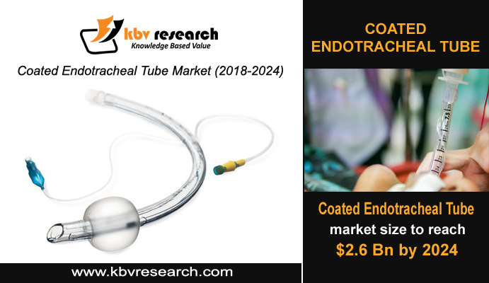Coated Endotracheal Tubes for Deterrent of Ventilator‐Associated Pneumonia