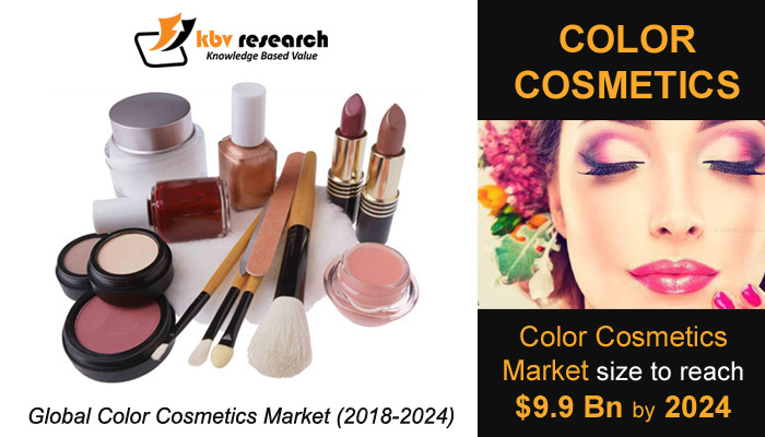 Global Color Cosmetics Market