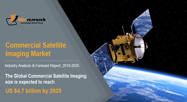 The Present and Future of Commercial Satellite Imaging