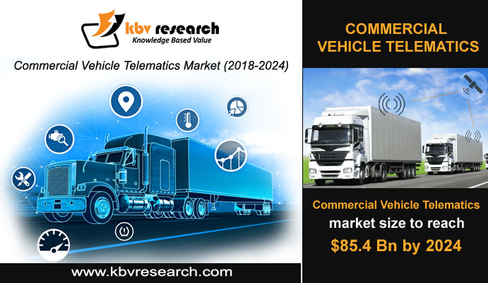Next Level of Commercial Vehicle Telematics Solution