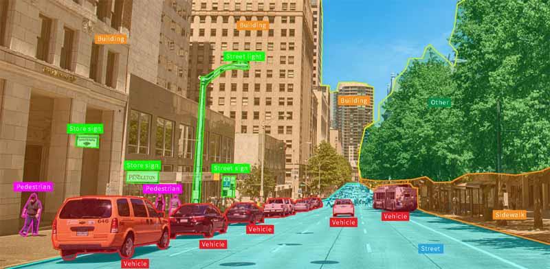 Computer Vision Market Replicate Human Vision