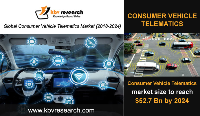 Consumer Vehicle Telematics: A Paradigm Shift in Transport & Logistics