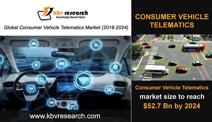 Consumer Vehicle Telematics: A Paradigm Shift in Transport & Logistics