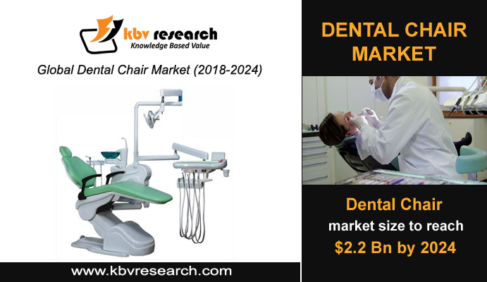 The Dental Chair is a Backbone of any Dental Practice