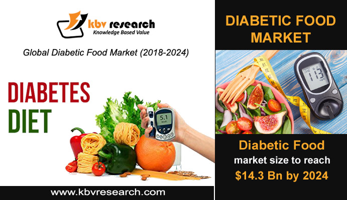 Why a Diabetic Food Is a Smart Idea | Food & Fitness for People