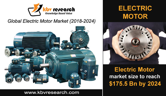 High Energy Efficiency Electric Motors Systems for Industry
