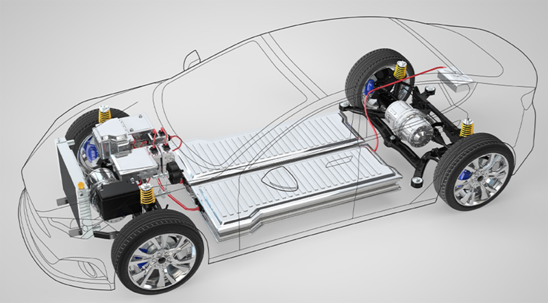 Electric Powertrain Gaining Attention in the Automobile Industry