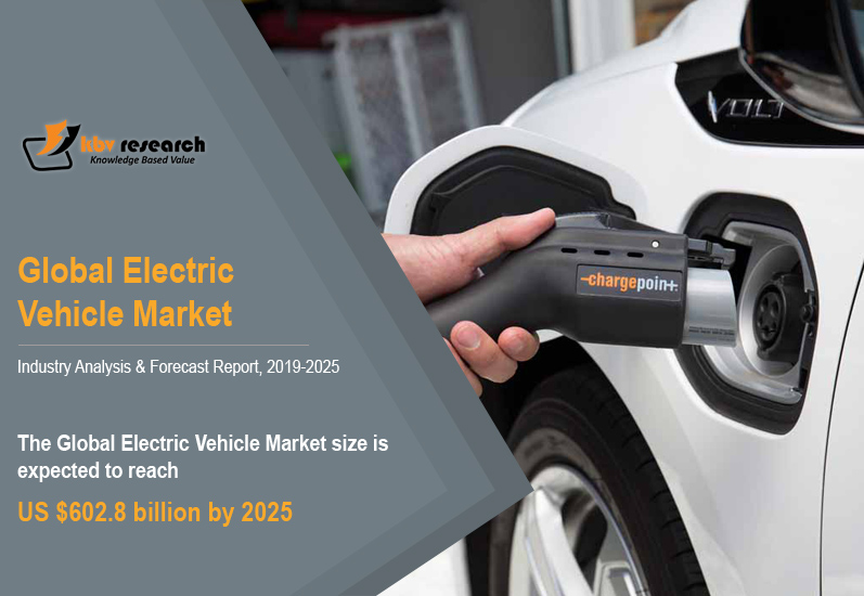 How Has Electric Vehicle Become The Future Of Automobiles?