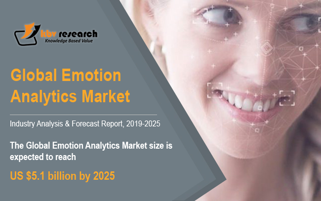 How emotion analytics technology will change marketing strategy?