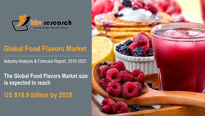 Top 5 trends driving the food flavors industry