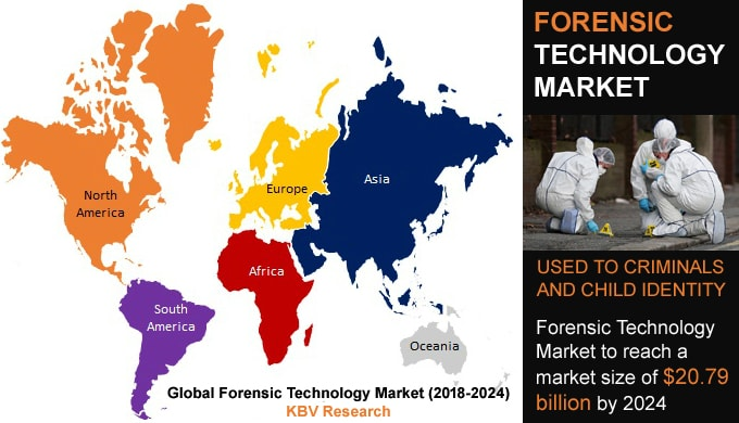 Forensic Technology Market (2018-2024)