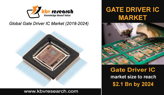 Rapid Electrification of Automobiles Driving the Gate Driver IC Industry