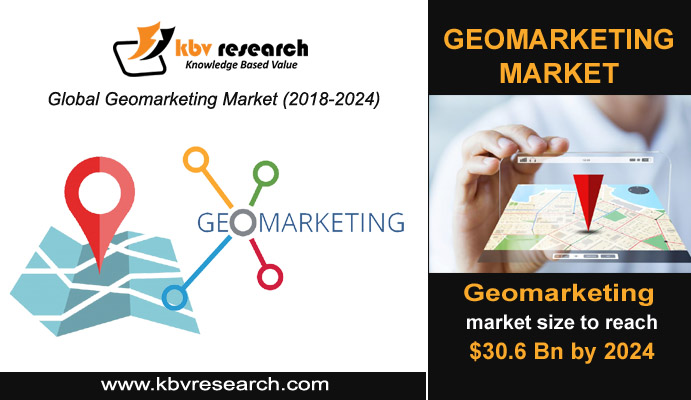 What Is Geomarketing? Why Is It Crucial For E-commerce Retailers?