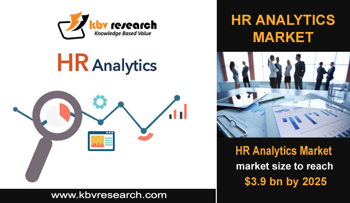 The importance of HR Analytics & exploring employee data