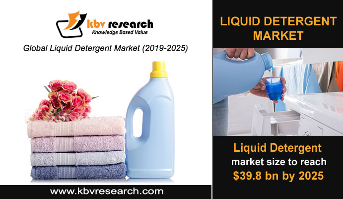 How Do Eco-Friendly Liquid Detergents Boost The Market Growth