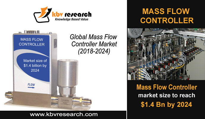 Mass Flow Controllers for The Semiconductor Industry