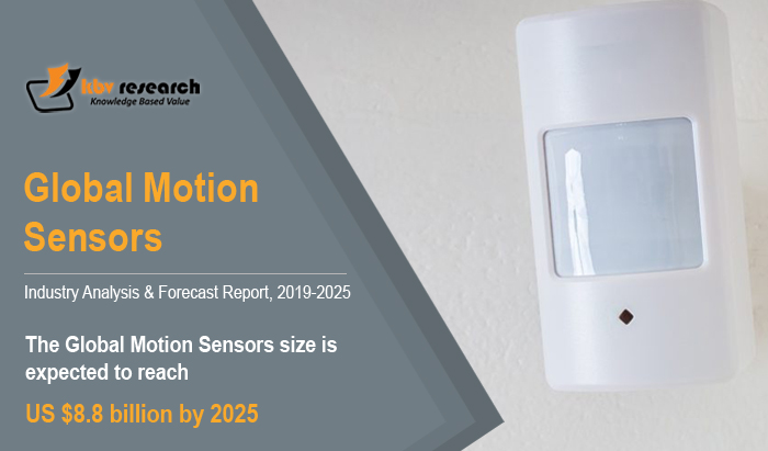 Wearable Motion Sensors Can Watch Your Back