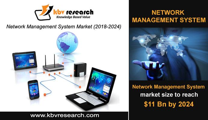 Network Management System: Improve Network Performance‎