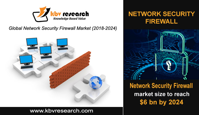 Why is a Network Security Firewall Important for Your Enterprise?