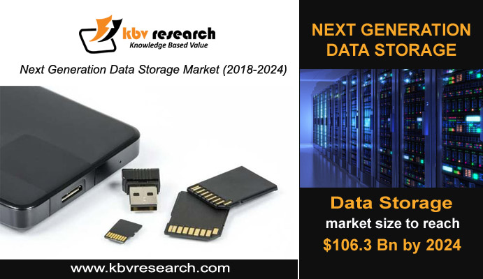 Next Generation Data Storage for The Future of Storage Technology