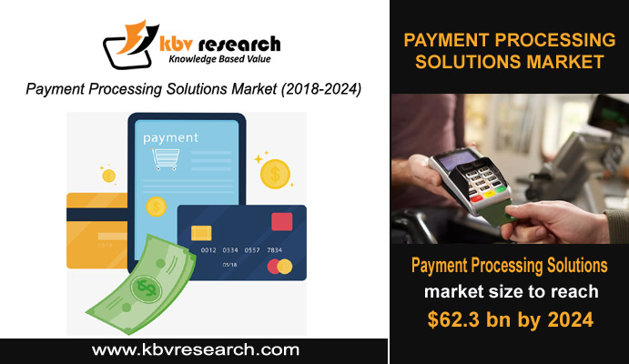 Payment Processing Solutions: The Top 5 Trends