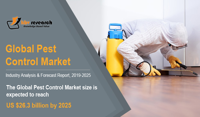Pest Control Technology, Innovations and Trends