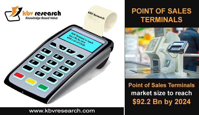 Point of Sale (POS) Terminals Systems & Solutions for any Business