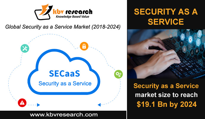 Security as a Service (SECaaS): A Next Generation Technology