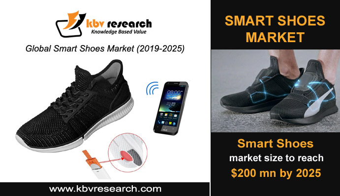 Smart Shoes Market Innovation towards a Healthy Life