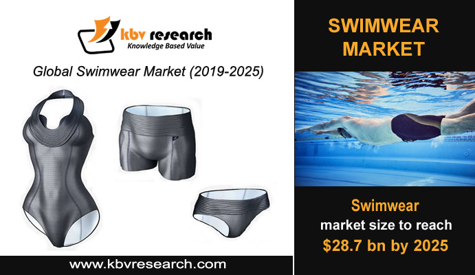 Swimmers Stimulating Towards Hottest and Coolest Swimwear