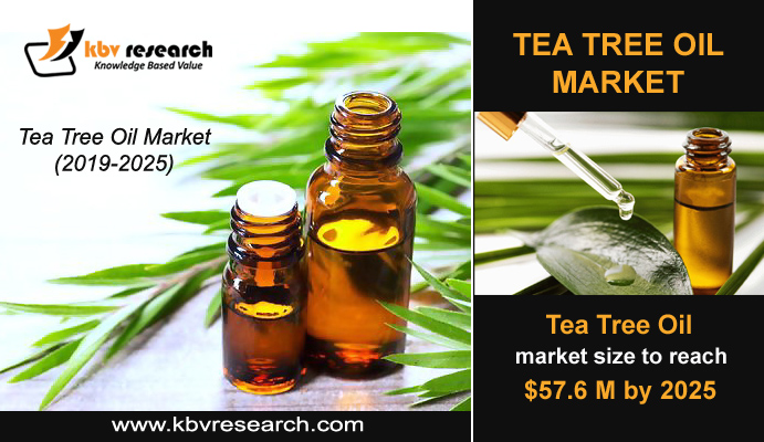 Why does the medical sector rely on tea tree oil benefits?