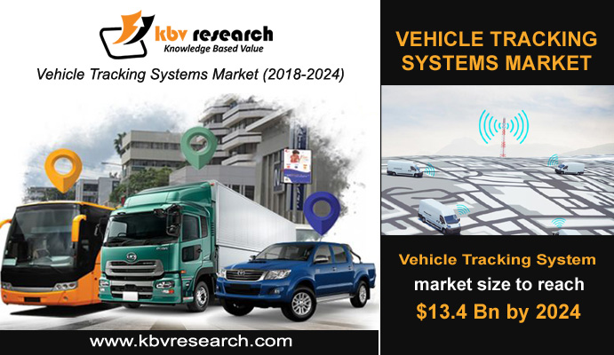 Vehicle Tracking System: The Next-Generation Smart Transportation Solution