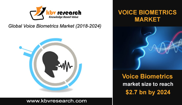 Voice Biometrics for Better Consumer Experience