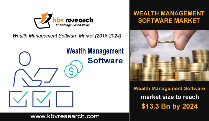 Wealth Management Software to assist Wealth Managers