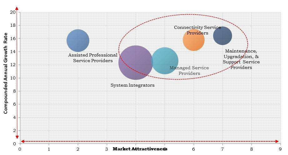 Europe Farm Management Software Market